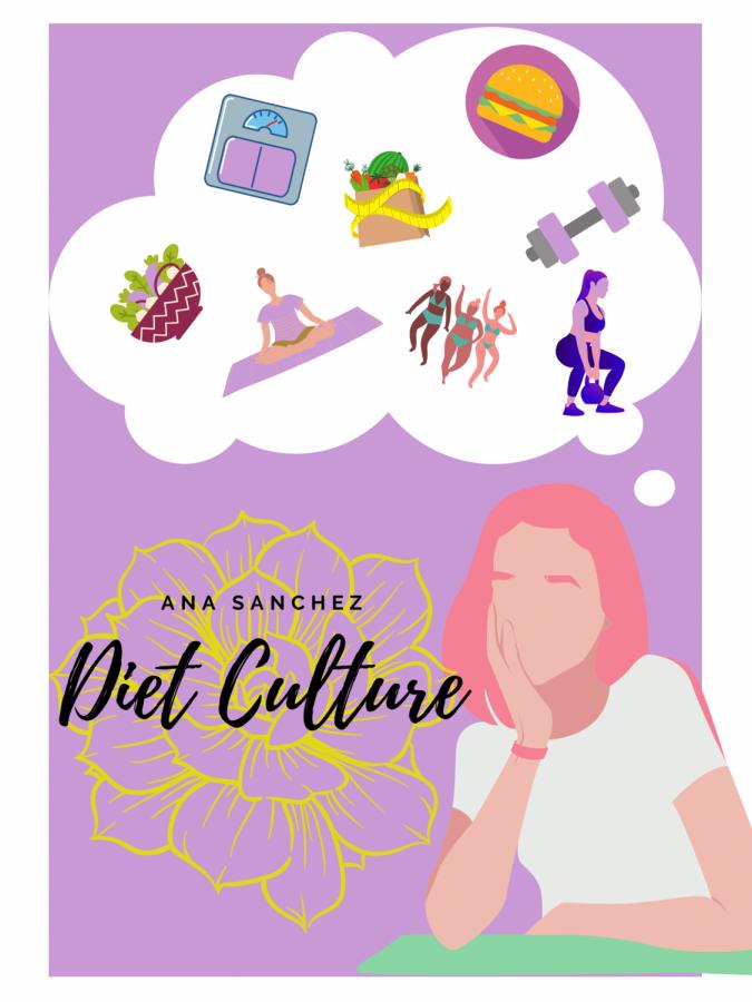 Diet Culture